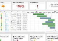 project management u2013 excel risk dashboard template u2013 youtube in