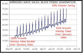 black friday sales wreck entire economic system culture of news