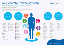 travel technology trends amadeus