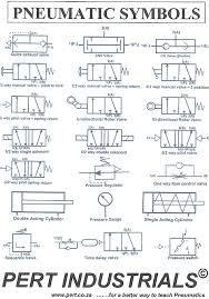 pneumatic symbol chart real fitness