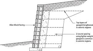 06211he photo1 design integrity structural engineer highland