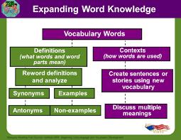 Accomplishments Antonym Beginning Oral Language And Vocabulary Development Ppt Video