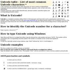 Unicode Character Table Collection Tasmiatasin Pearltrees