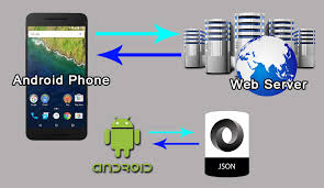 android json how to parse json data into android application uandblog