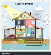set elements smart house infographics flat stock vector 207912307