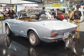 fiat spider white file fiat 124 spider old tył msp16 jpg wikimedia commons