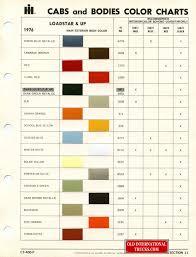 tractor paint color chart ideas pantone 123 c find a pantone