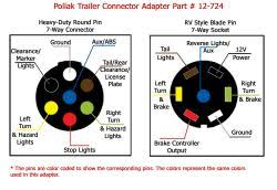 converting from 7 way round to 7 way flat connector etrailer com