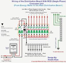 new domestic switchboard wiring diagram nz domestic switchboard