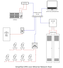 wiring diagram cat5 with electrical pics diagrams wenkm com
