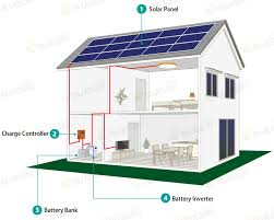 buy 6kw off grid solar power system with battery professional 6kw