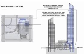 Empire State Building Floor Plan New York 30 Hudson Yards 1 296 Ft 90 Floors Under