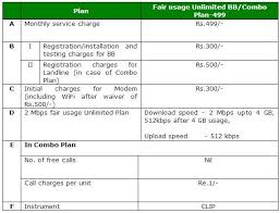 E Unlimited Home Design Home Wifi Plans Mtnl Launches Home Wifi Broadband Plan In Mumbai