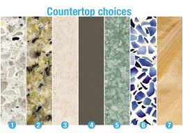 countertop material best kitchen countertops pros and cons countertop reviews