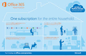 the new office 365 subscriptions for consumers and small