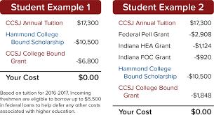 ccsj financial aid resources