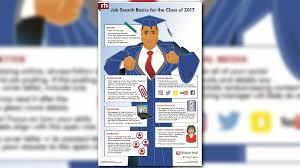 Robert Half Resume Job Search Tips For 2017 Graduates Or Any Job Seeker