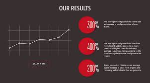 brand journalists franchise lead generation through brand