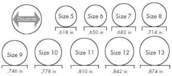 men ring sizes find your ring size