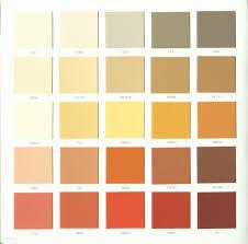 nuancier couleur peinture pour cuisine nuancier de couleur peinture interieur avec modele de tableau a