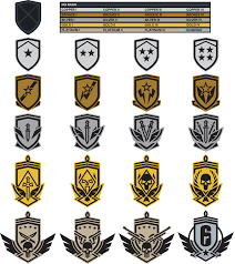 what does siege how does ranked point system work megathread rainbow6