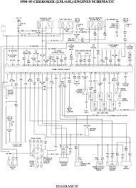 2000 jeep cherokee wiring diagram carlplant