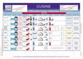 plan de nettoyage cuisine collective charming plan de nettoyage et desinfection cuisine 1 tableau