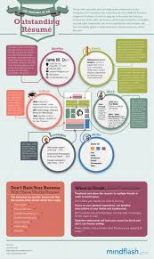 Best Resume Making Website 25 Best Infographics Images On Pinterest Infographics