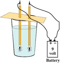 استخدام التحليل الكهربائي لتنظيف الأجسام images?q=tbn:ANd9GcT