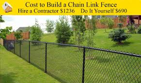 cost to build a chain link fence youtube