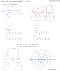 polar coordinate question petals gcse maths coordinates worksheet