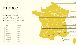 French Language Countries - the french speak slightly better english than russians frenchly