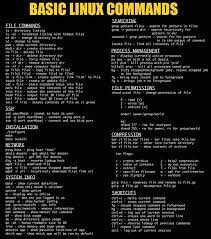wget resume download 508 best linux images on pinterest linux computer science and