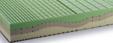 materasso in lattice opinioni lattice per materassi idee di design per la casa badpin us