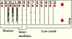 basic principles in bridge game