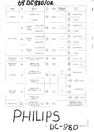 philips 69dc980 02 service manual download schematics eeprom