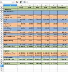 Cost Of Living Spreadsheet How This Sahm And Family Live Richly On 36k Year