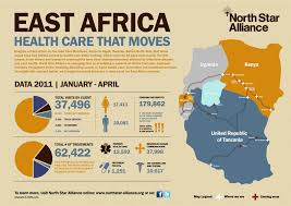 Map East Africa by East Africa Archives North Star Alliance