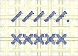 aida cross stitching cross stitch fabric