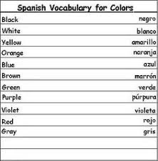 Spanish For Socks Spanish Vocabulary Words For Anatomy Learn Spanish Learning