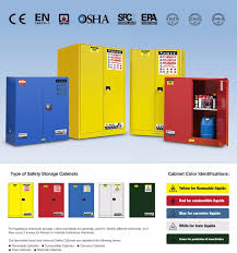 Chemical Storage Cabinets Laboratory Furniture Corrosive And Acid Chemical Storage Cabinet