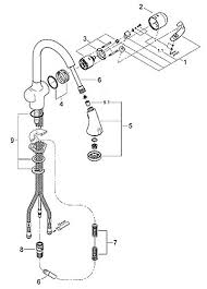 how to install a grohe kitchen faucet grohe ladylux plus parts diagram wonderful kitchen faucet removal