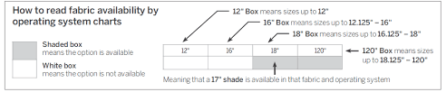 buy custom sheer shadings online levolor