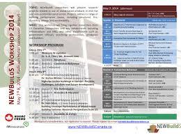 agenda design templates mughals