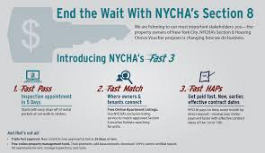 Rental Home Inspection Checklist by Owners Nycha