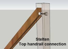 Banister Rail Fixings Handrail Fixings Wooden Handrail Connectors
