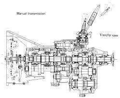 repair guides manual transmission identification autozone com