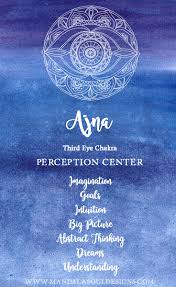 third eye chakra ajna how to heal u0026 balance