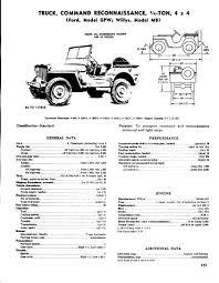 jeep specs 1943 jeep mb