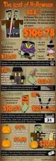 halloween facts and history